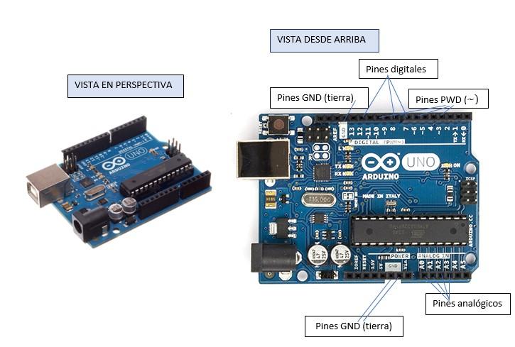 MyBotRobot Esquema partes placa Arduino para robot Arduino