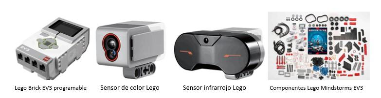 Componentes Lego Mindstorms robótica para niños y adolescentes
