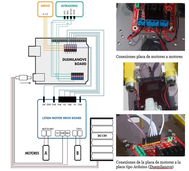 Primera imagen de cómovan montados los cables
