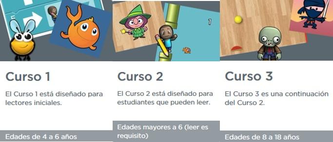 MyBotRobot Programación para niños por Code.org según edades