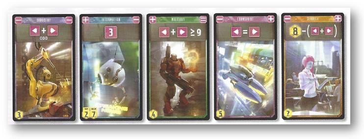 Comoponentes del juego Sentient: tipos de cartas de robot