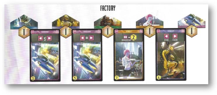 Forma de colocar la fabrica de robots en el juego Sentient