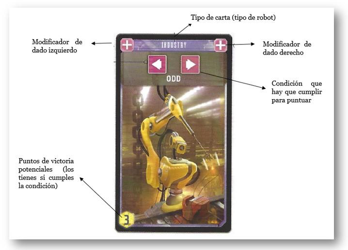 Muestra de todos los iconos y símbolos en una carta de juego Sentient