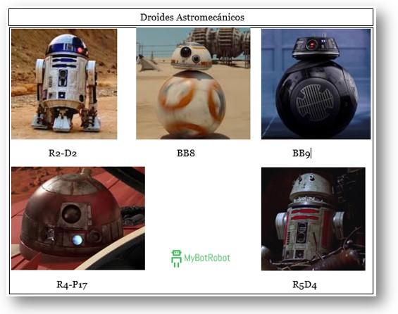 Robots Star Wars Astromecanicos R2D2, BB8, BB9, R4P17 y R5D4