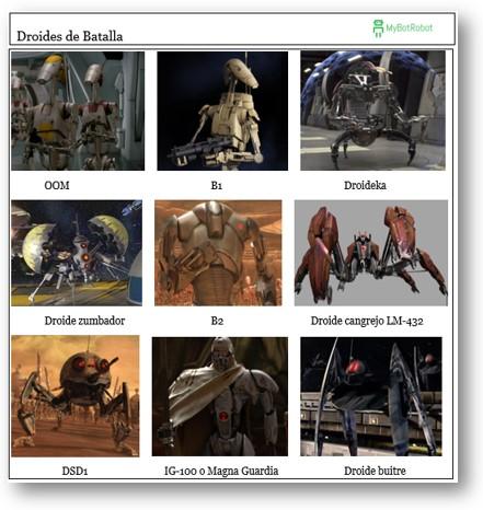 Robots Star Wars Nombres - Droides de batalla OMM, B1, B2, Droidekas, Droide zumbador, Droide buitre, IG-100, LM432 y DSD1