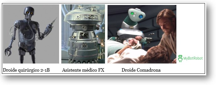 Nombres de los robots de Star Wars, droides médicos asistente FX, droide comadrona y 2-1B