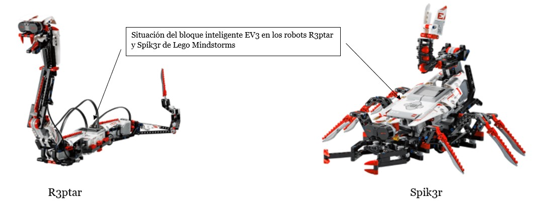 Situación del bloque inteligente EV3 en los tobots Spik3r y R3ptar de Lego Mindstorms