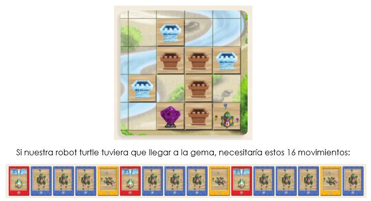 Ejemplo del juego Robot Turtles, en el que necesitamos 16 cartas para escribir el programa