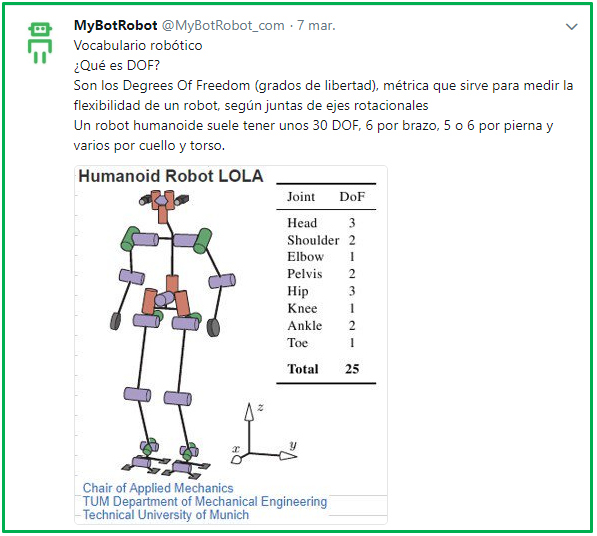 Tweet de @MyBotRobot_com sobre los DOF o grados de libertad